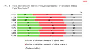https://julitadabrowska.pl/czy-pracodawcy-okazuja-zaufanie-swoim-pracownikom/